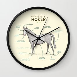 Anatomy of a Horse Wall Clock