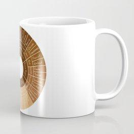 Coffee Flavor Wheel Coffee Mug