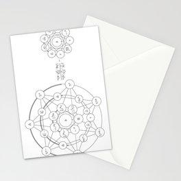 A Hypergeometric Transformation Stationery Cards