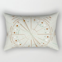 22021 Wheel of the Year v2 Rectangular Pillow