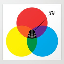 """Dark Side - Darth Vader"" by ilovedoodle Art Print"