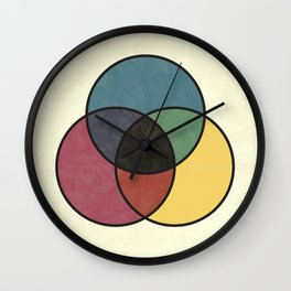 Matthew Luckiesh: The Subtractive Method of Mixing Colors (1921), vintage re-make Wall Clock