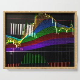 """Сandlestick chart with """"Rainbow"""" indicator Serving Tray"""