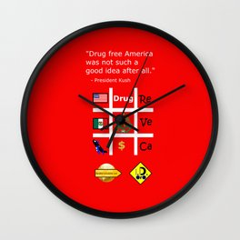 wrong results Wall Clock