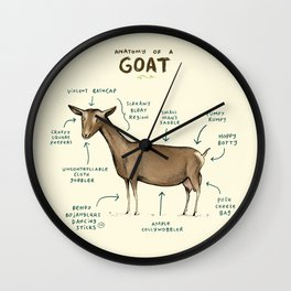 Anatomy of a Goat Wall Clock
